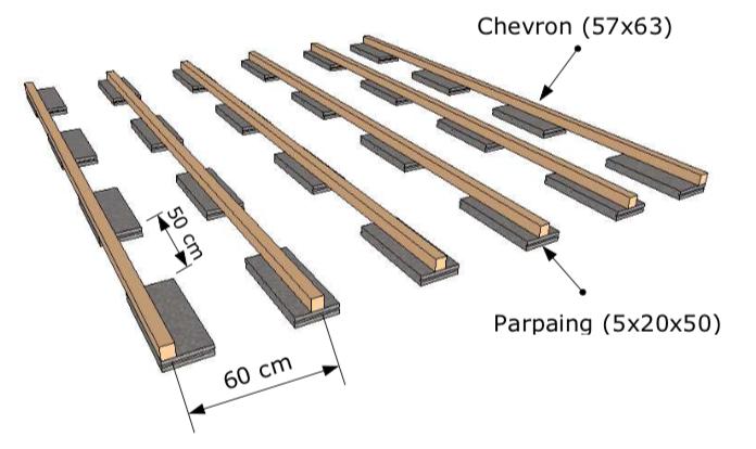 Comment choisir la bonne structure de terrasse bois ?